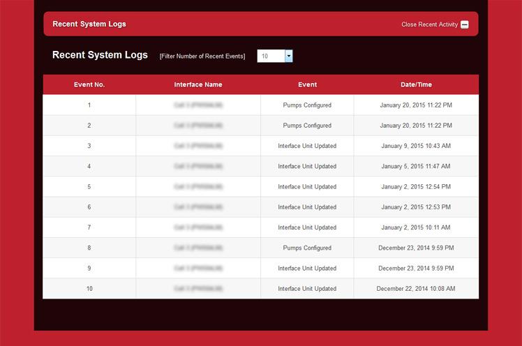 listo system Excl cod nome ccusto criado total sitsup aprov sup sup sitger aprovger gerente editar visualizar func: despesas: anexos: enviar.